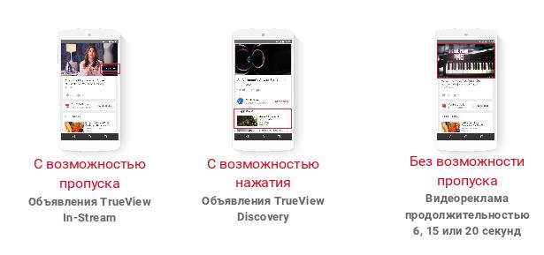 Зачем размещать рекламу на YouTube